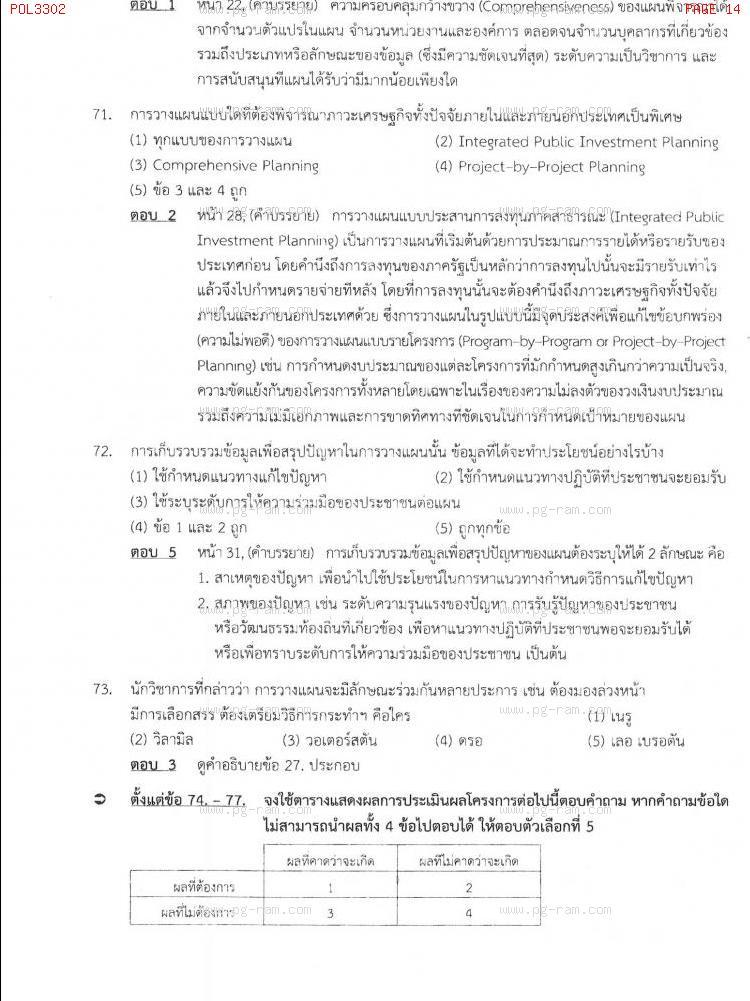 แนวข้อสอบ POL3302 การวางแผนในภาครัฐ ม.ราม หน้าที่ 14