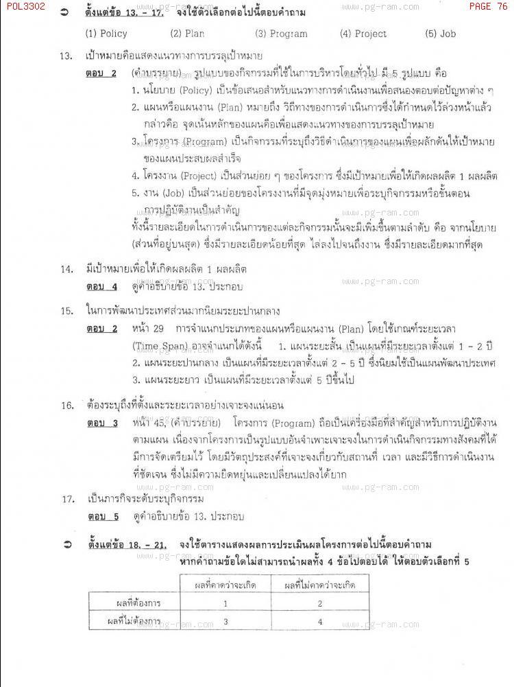 แนวข้อสอบ POL3302 การวางแผนในภาครัฐ ม.ราม หน้าที่ 76