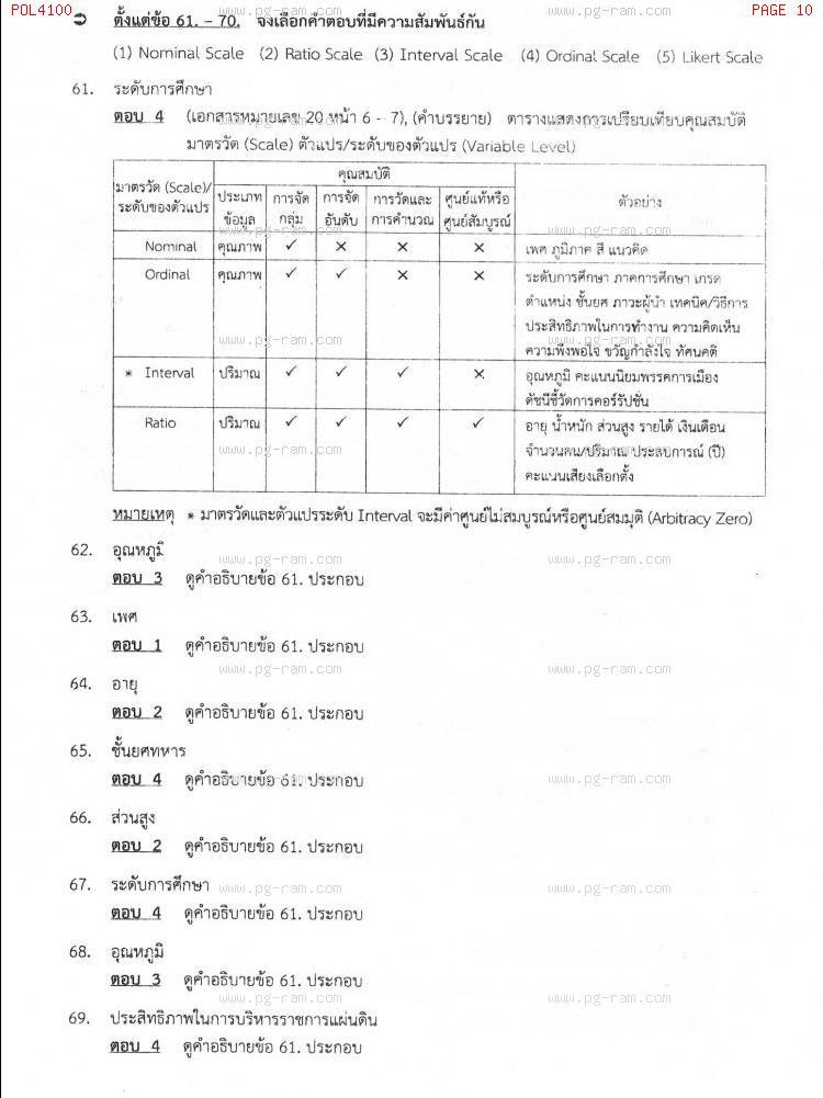 แนวข้อสอบ POL4100 หลักและวิธีการวิจัยทางรัฐศาสตร์ ม.ราม หน้าที่ 10