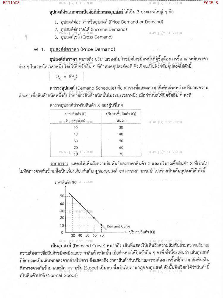 ECO1003 เศรษฐศาสตร์ทั่วไป หน้าที่ 5