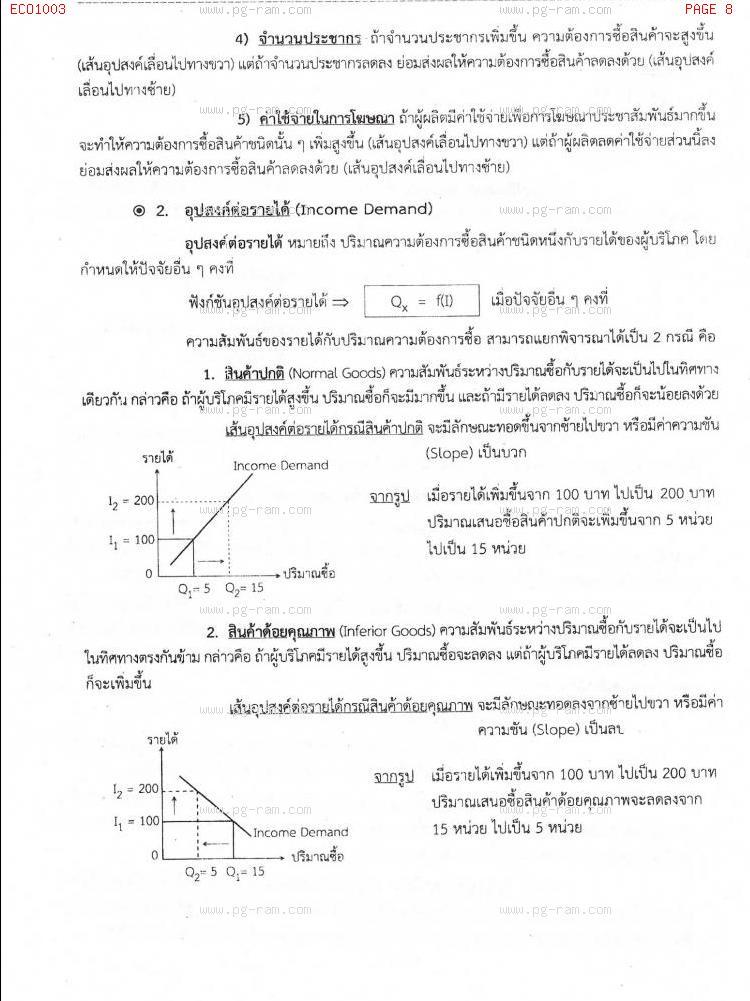 ECO1003 เศรษฐศาสตร์ทั่วไป หน้าที่ 8