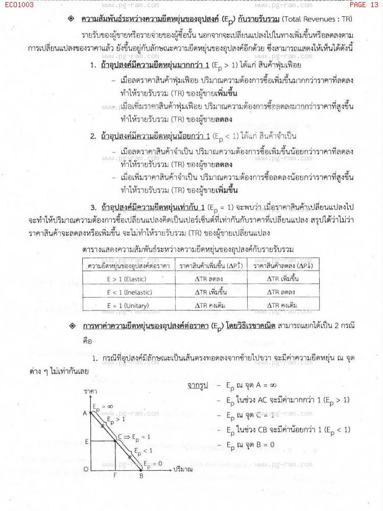 ECO1003 เศรษฐศาสตร์ทั่วไป หน้าที่ 13