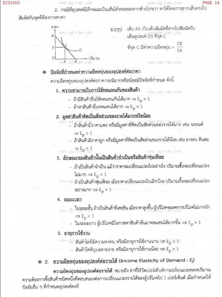 ECO1003 เศรษฐศาสตร์ทั่วไป หน้าที่ 14