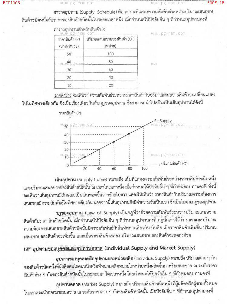 ECO1003 เศรษฐศาสตร์ทั่วไป หน้าที่ 18