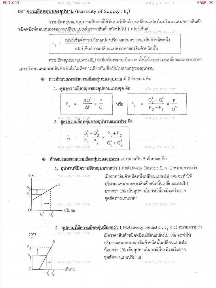 ECO1003 เศรษฐศาสตร์ทั่วไป หน้าที่ 20