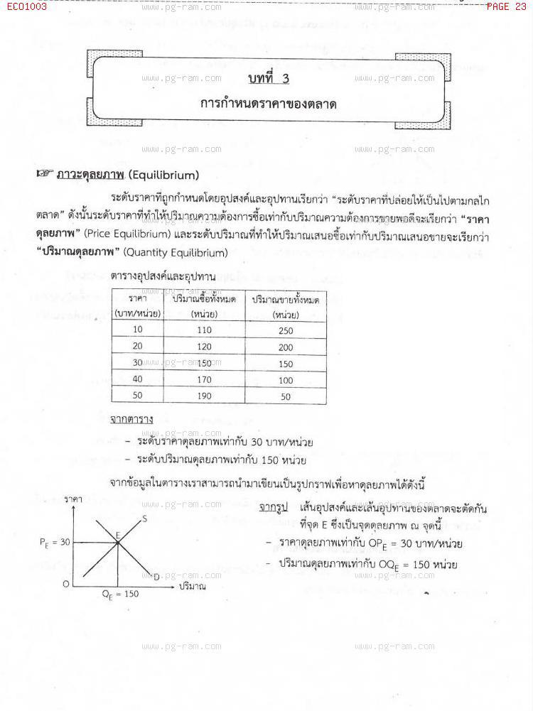 ECO1003 เศรษฐศาสตร์ทั่วไป หน้าที่ 23
