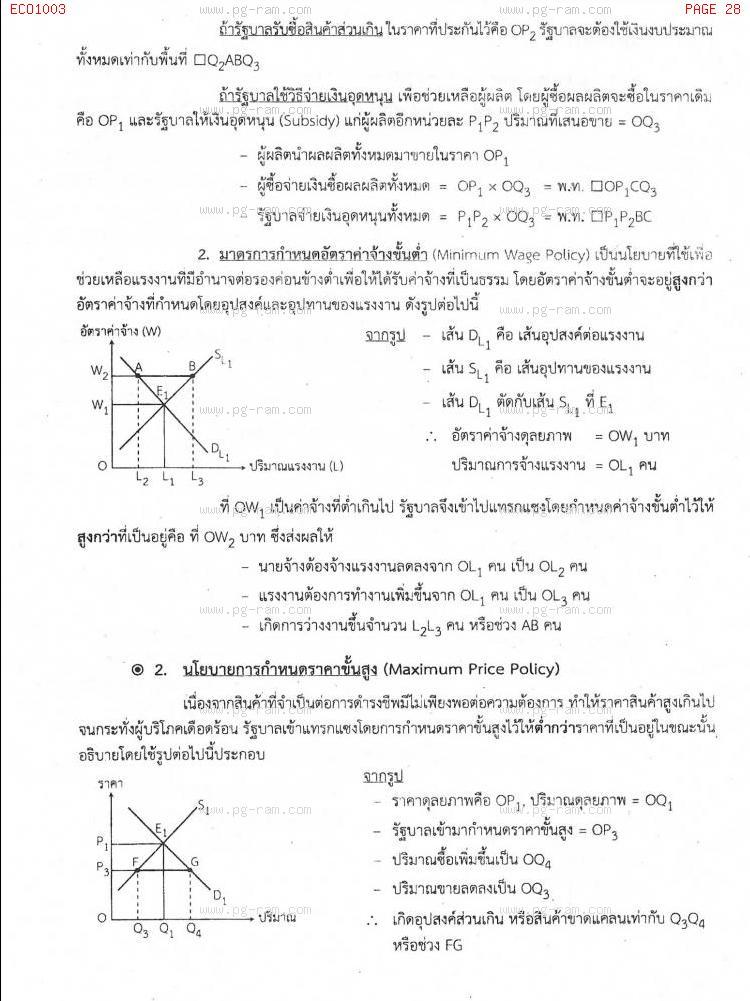 ECO1003 เศรษฐศาสตร์ทั่วไป หน้าที่ 28