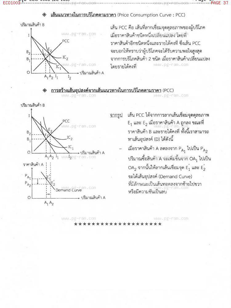 ECO1003 เศรษฐศาสตร์ทั่วไป หน้าที่ 37