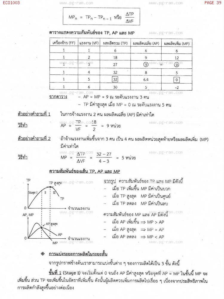 ECO1003 เศรษฐศาสตร์ทั่วไป หน้าที่ 39