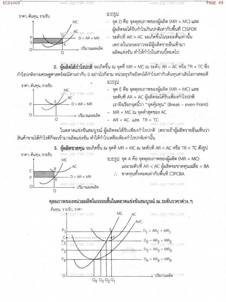 ECO1003 เศรษฐศาสตร์ทั่วไป หน้าที่ 49