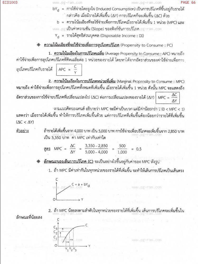ECO1003 เศรษฐศาสตร์ทั่วไป หน้าที่ 66