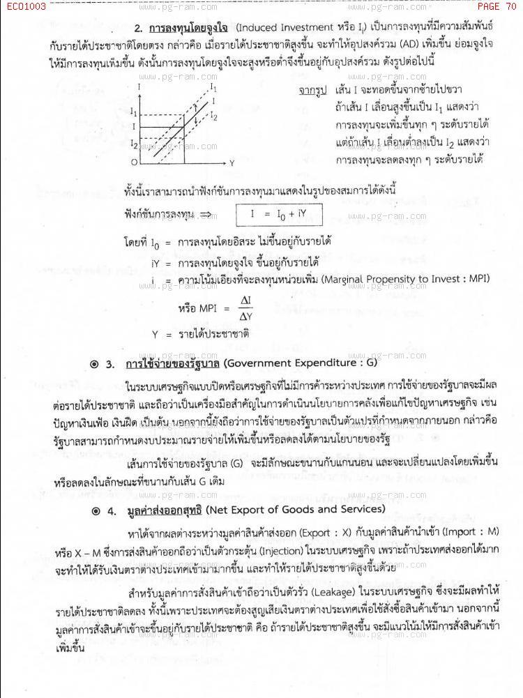 ECO1003 เศรษฐศาสตร์ทั่วไป หน้าที่ 70