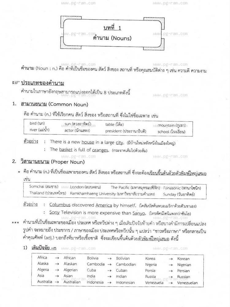 ENG1001 ประโยคภาษาอังกฤษพื้นฐานและศัพท์จำเป็นในชีวิตประจำวัน หน้าที่ 1