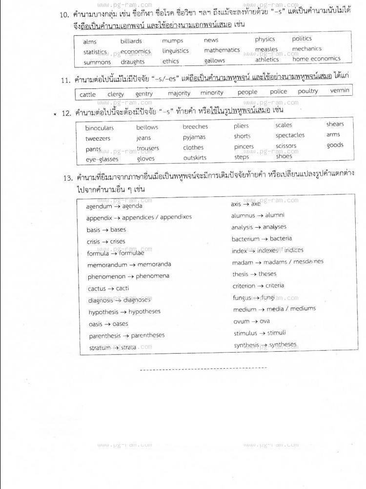 ENG1001 ประโยคภาษาอังกฤษพื้นฐานและศัพท์จำเป็นในชีวิตประจำวัน หน้าที่ 8