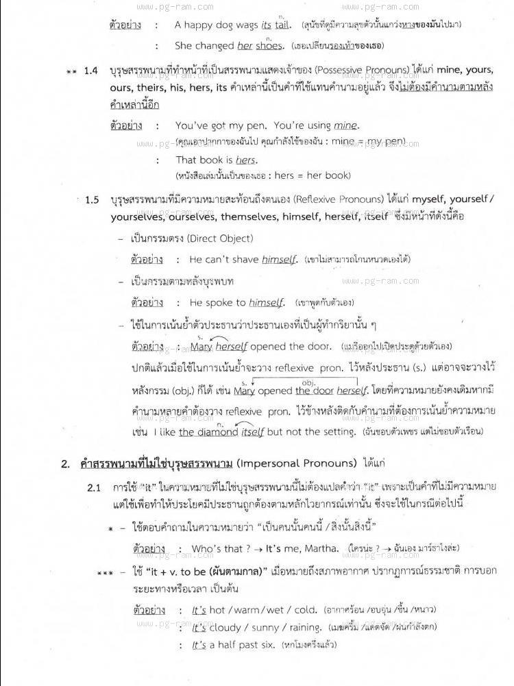 ENG1001 ประโยคภาษาอังกฤษพื้นฐานและศัพท์จำเป็นในชีวิตประจำวัน หน้าที่ 22