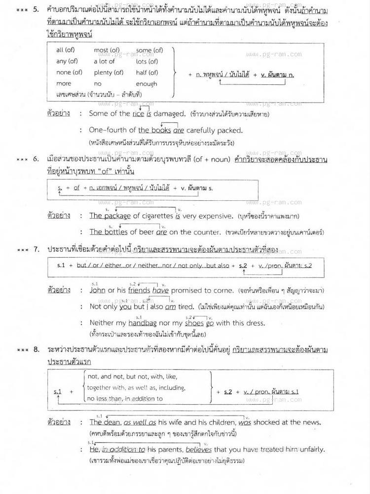ENG1001 ประโยคภาษาอังกฤษพื้นฐานและศัพท์จำเป็นในชีวิตประจำวัน หน้าที่ 63