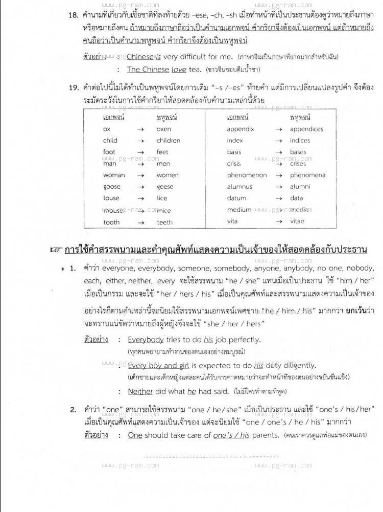ENG1001 ประโยคภาษาอังกฤษพื้นฐานและศัพท์จำเป็นในชีวิตประจำวัน หน้าที่ 66
