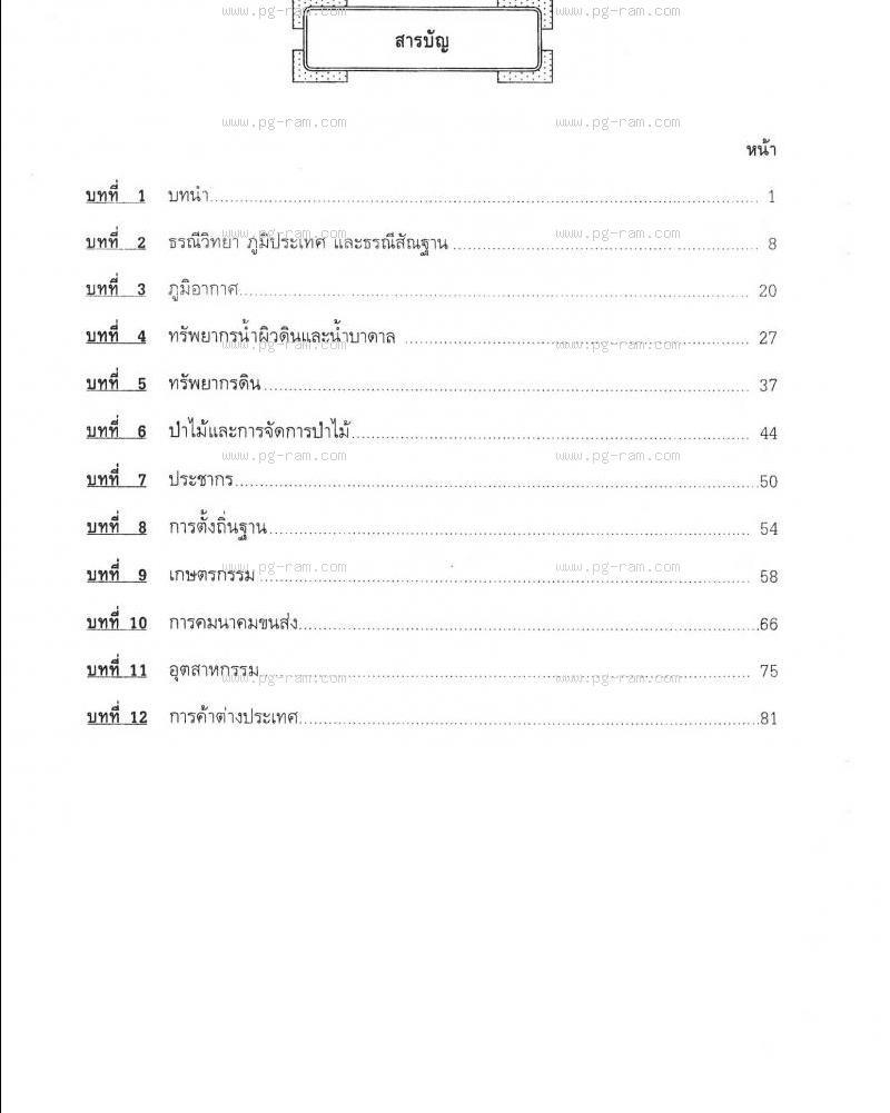 GEO2501 ภูมิศาสตร์ประเทศไทย สารบัญ