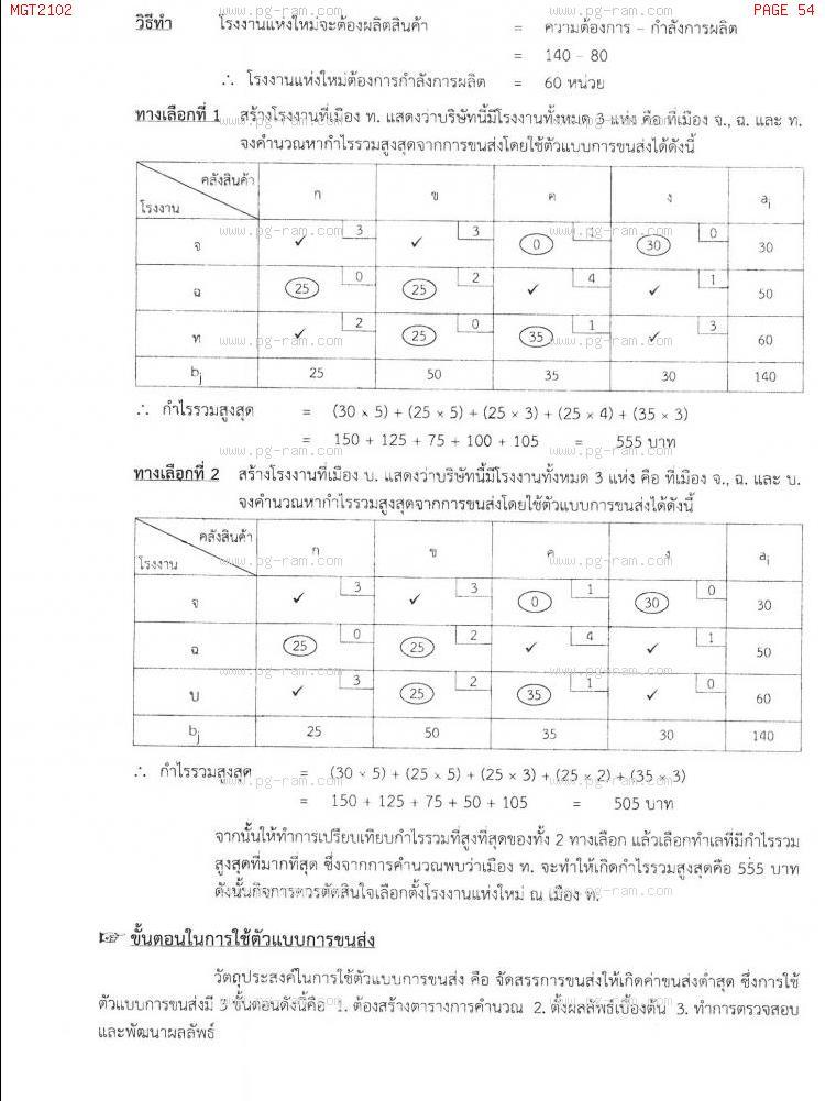 MGT2102 หลักการจัดการดำเนินงานและโซ่อุปทาน หน้าที่ 54
