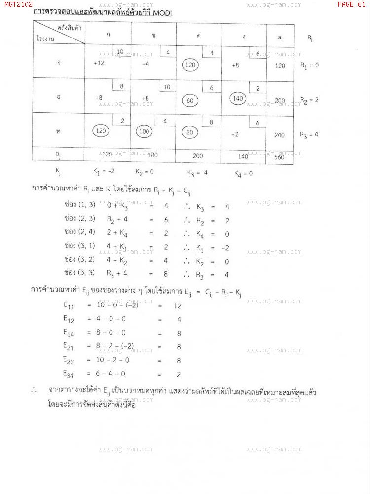 MGT2102 หลักการจัดการดำเนินงานและโซ่อุปทาน หน้าที่ 61