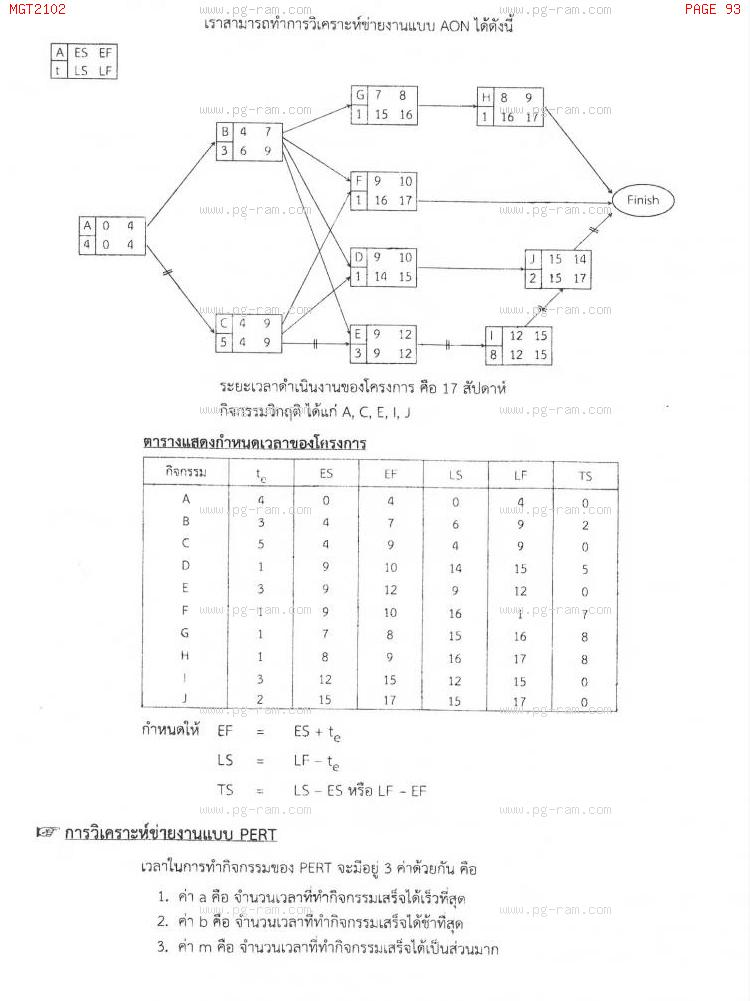 MGT2102 หลักการจัดการดำเนินงานและโซ่อุปทาน หน้าที่ 93