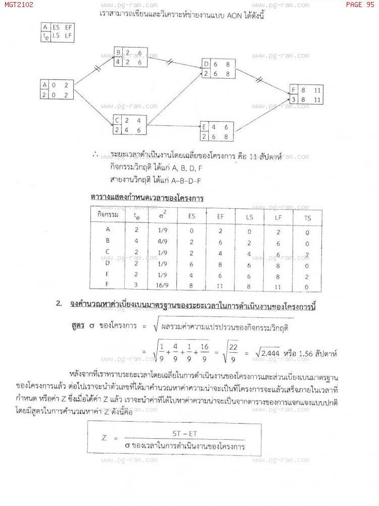 MGT2102 หลักการจัดการดำเนินงานและโซ่อุปทาน หน้าที่ 95