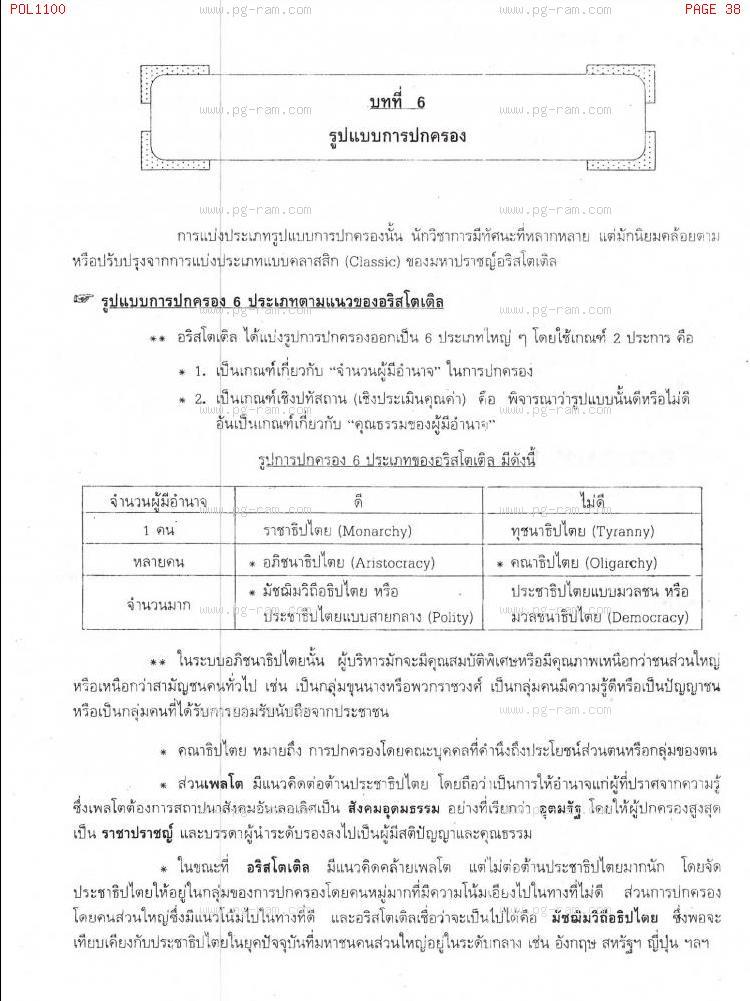 POL1100 รัฐศาสตร์ทั่วไป หน้าที่ 38