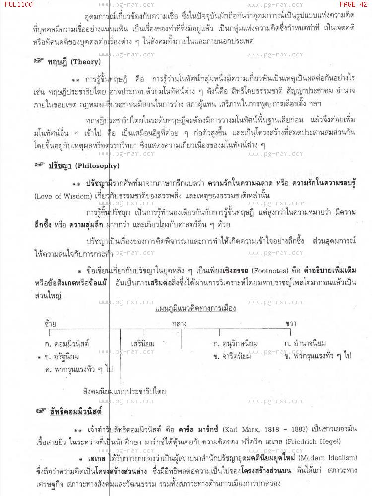 POL1100 รัฐศาสตร์ทั่วไป หน้าที่ 42